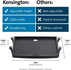 Kensington Underdesk Basic Standard Adjustable Keyboard Drawer (K60009US), Black